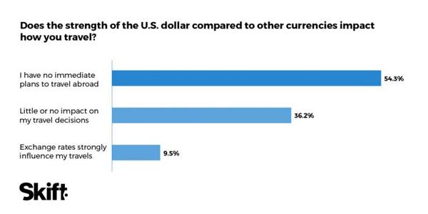 Currencies-Both