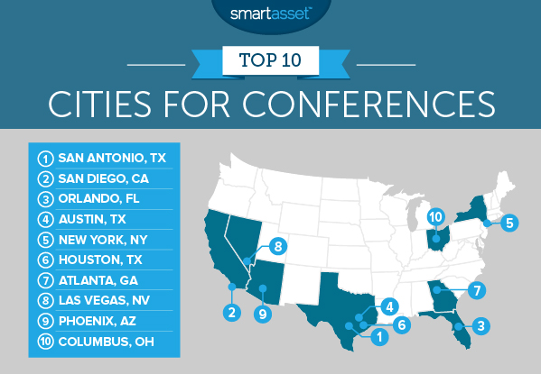 Cities for Conferences