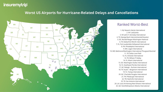 Worst US Airports for Hurrican-Related Delays and Cancellations