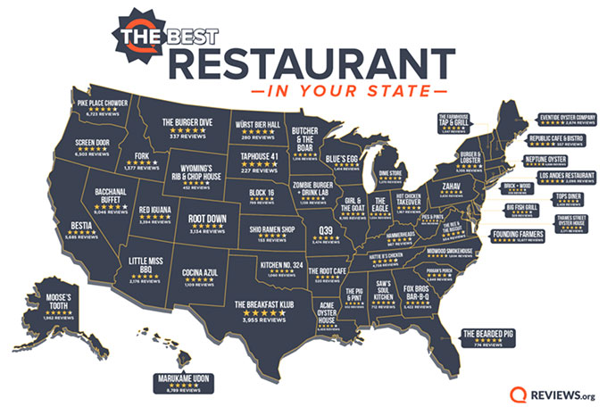 Top-Rated Restaurants in Every State 2019