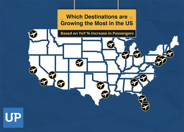 The Fastest Growing U.S. Destinations by Origin Airport